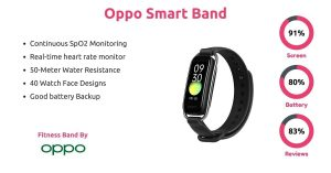 Best Fitness Bands Under 3000 In India - Oppo Smart Band Style