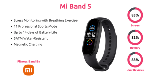 Best Fitness Bands Under 3000 In India - Mi Smart Band 5